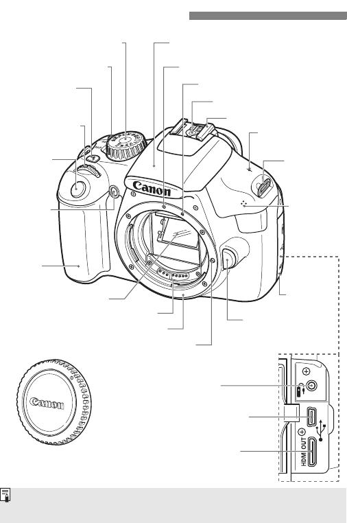 Handleiding Canon EOS 1100D (pagina 12 van 84) (Nederlands)