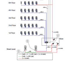 Comelit Wiring Diagram 2001 Nissan Sentra Gxe Stereo Golmar Intercom : 30 Images - Diagrams | 138dhw.co