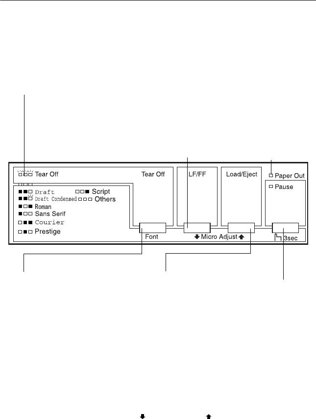 Handleiding Epson LQ300+ (pagina 1 van 154) (Deutsch)