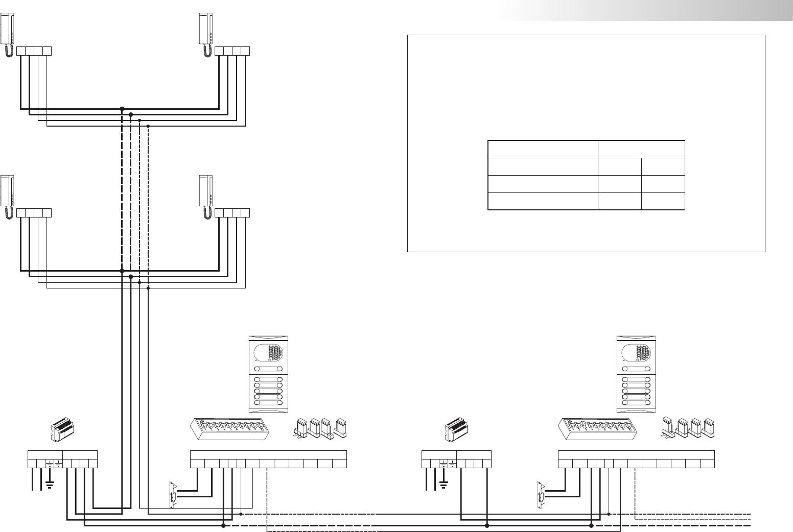 rj31x wiring diagram vauxhall corsa timing chain phone line seizure box layout elsavadorla