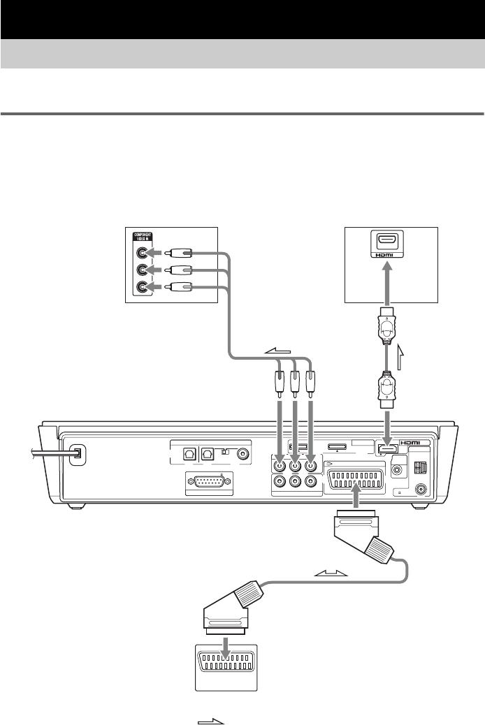 Handleiding Sony DAV-X10 (pagina 22 van 235) (Italiano