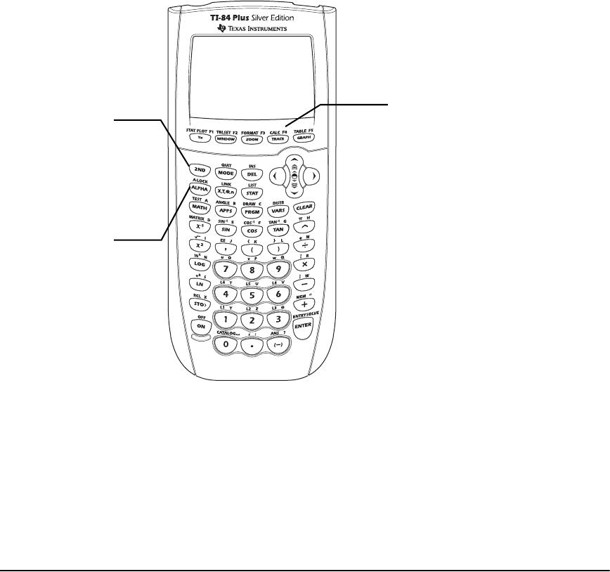 Handleiding Texas Instruments ti 84 plus (pagina 10 van