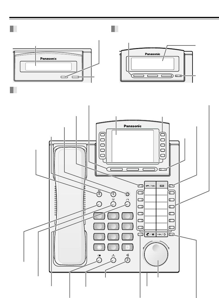 Panasonic Telefoon Gebruiksaanwijzing