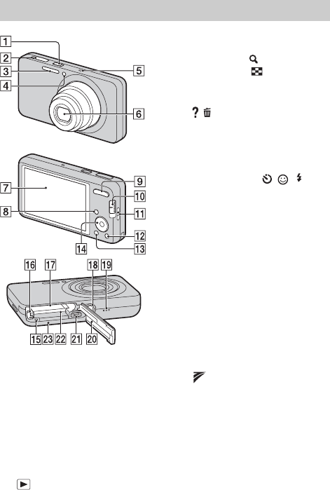 Handleiding Sony Cyber-shot DSC-W570 (pagina 8 van 435