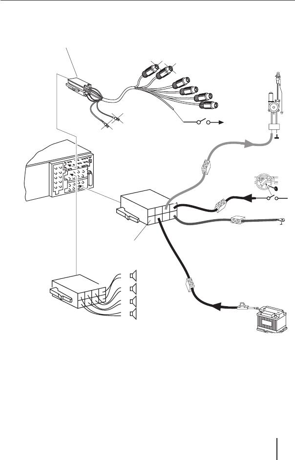 Handleiding Blaupunkt madeira cd27 (pagina 13 van 15