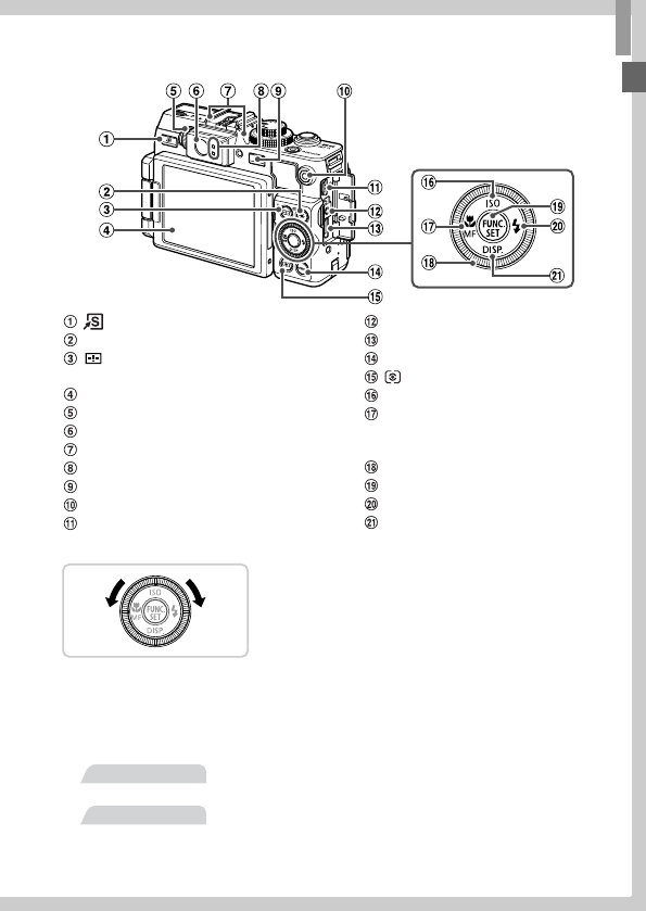 Handleiding Canon Powershot G1X (pagina 5 van 247