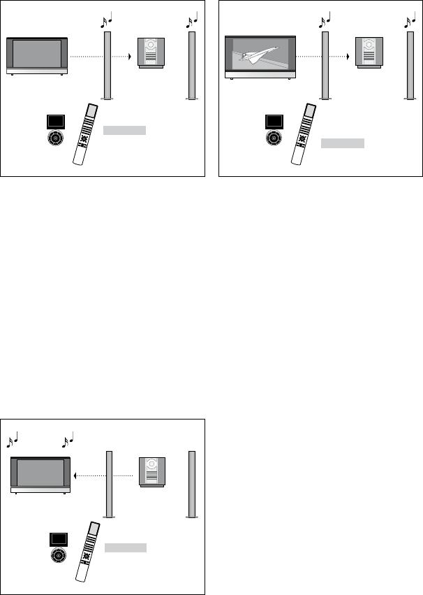 Handleiding Bang Olufsen beovision 8 40 (pagina 38 van 43