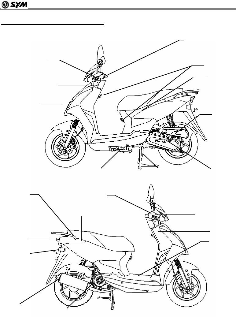 Handleiding Sym Orbit 50 (pagina 4 van 27) (Nederlands)