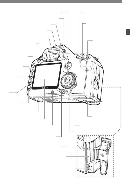 Handleiding Canon EOS 5D Mark II (pagina 17 van 228