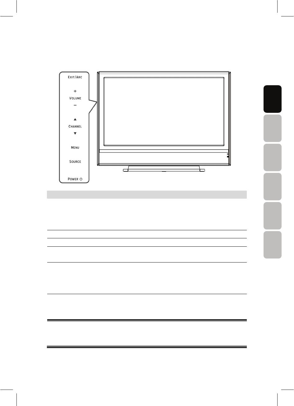 medium resolution of tatung connector diagram wiring diagram showhandleiding tatung v32mcak e01 pagina 5 van 44