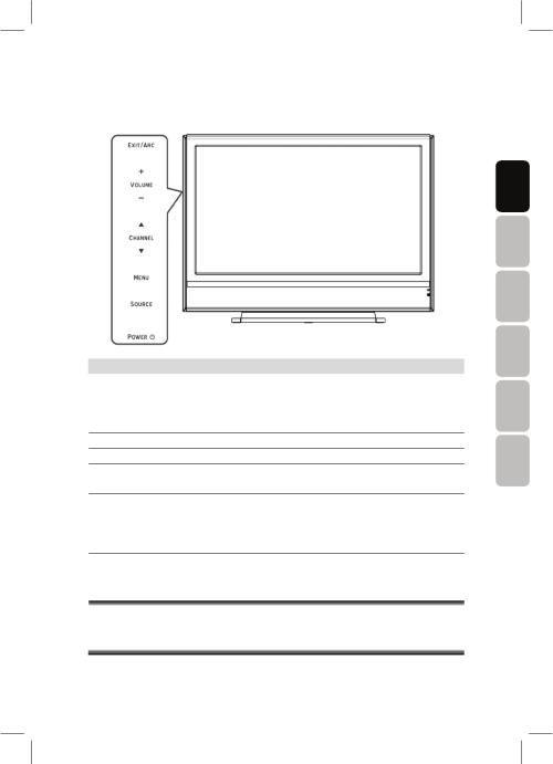 small resolution of tatung connector diagram wiring diagram showhandleiding tatung v32mcak e01 pagina 5 van 44