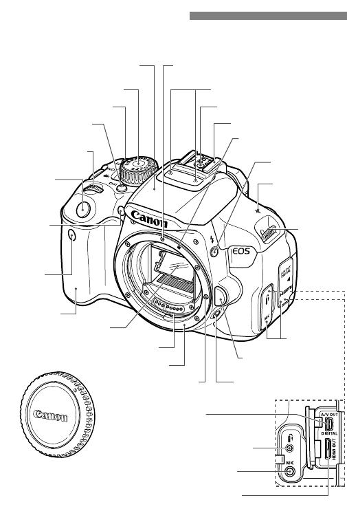Handleiding Canon EOS 650D (pagina 20 van 376) (Nederlands)