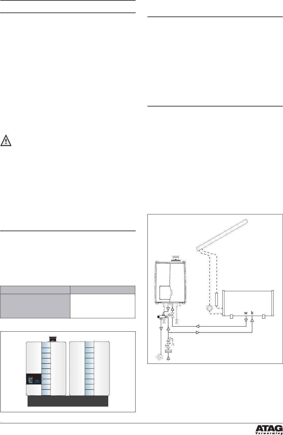 Handleiding ATAG shr35t (pagina 16 van 40) (Nederlands)