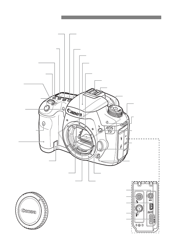 Handleiding Canon EOS 7D (pagina 16 van 276) (English)