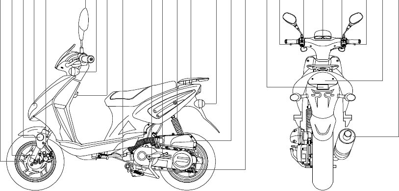 Handleiding Baotian BT49QT-12 Rebel (pagina 6 van 26