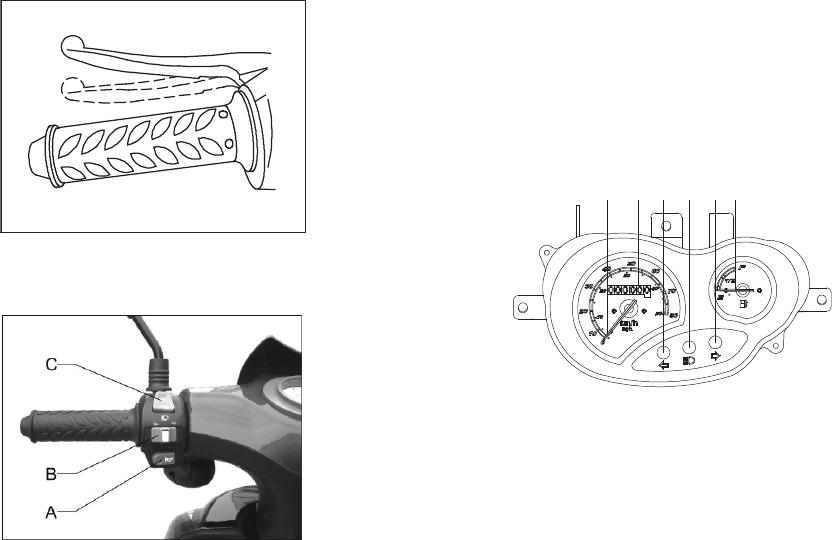 Handleiding Baotian BT49QT-12 Rebel (pagina 7 van 26