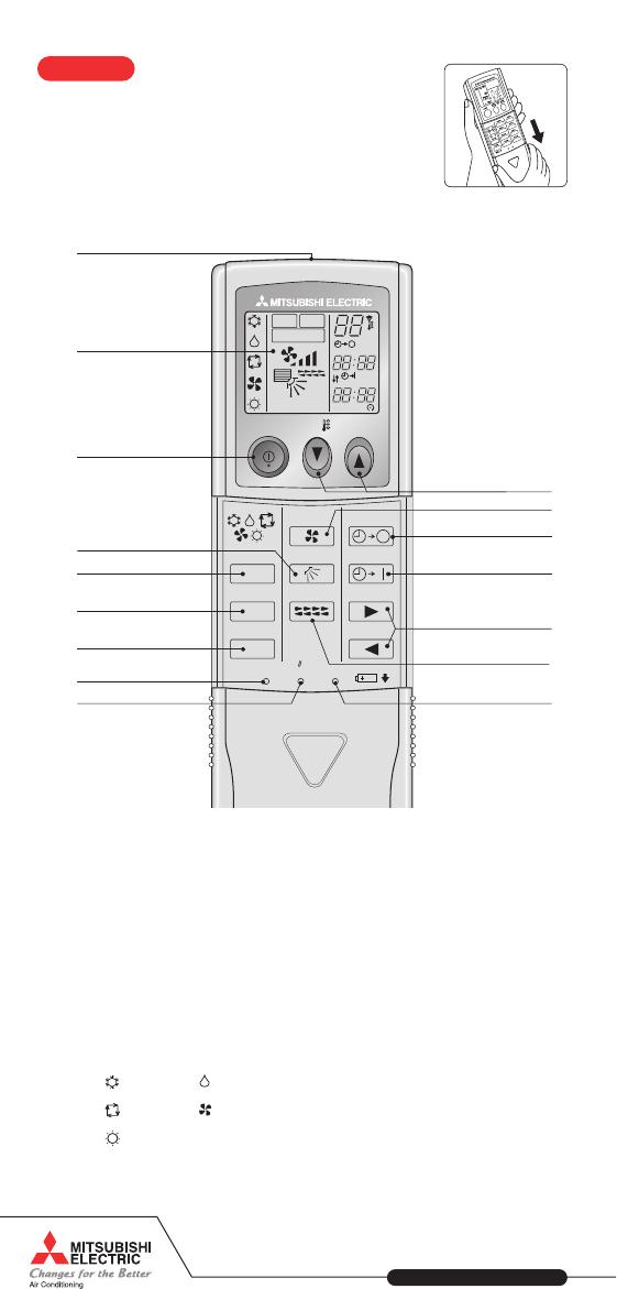 Handleiding Mitsubishi Airco afstandsbediening (pagina 10
