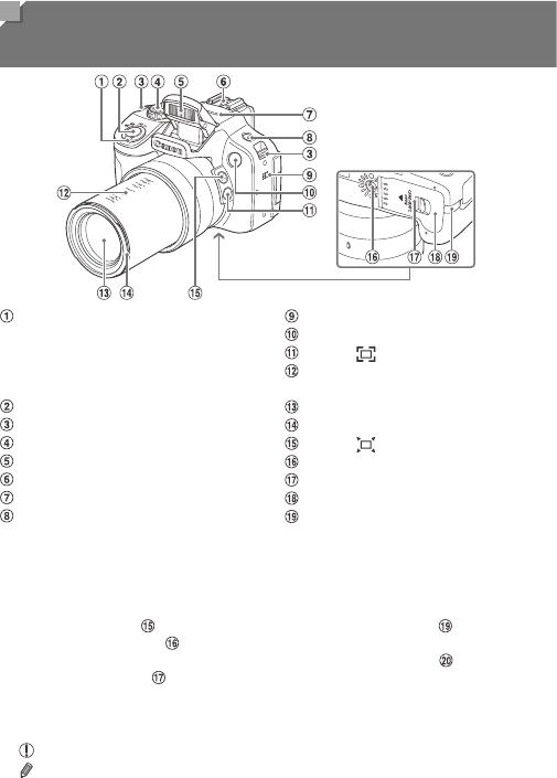 Handleiding Canon Powershot SX50 HS (pagina 4 van 283