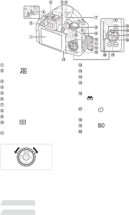 Handleiding Canon Powershot SX50 HS (pagina 5 van 283
