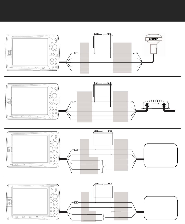 medium resolution of humminbird nmea 0183 wiring diagram wiring diagram specialtieshummingbird nmea 0183 wiring diagram best wiring librarygarmin 3010c