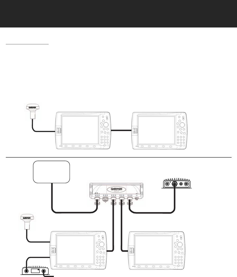 medium resolution of garmin quest wiring diagram wiring library garmin wiring diagram 94 sv garmin quest wiring diagram