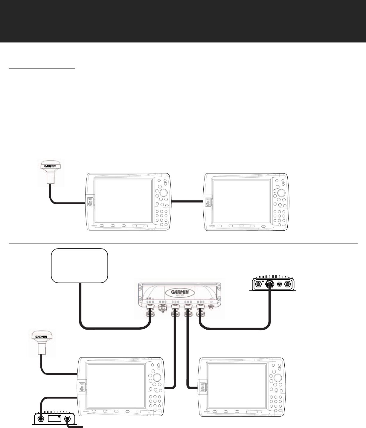 hight resolution of garmin quest wiring diagram wiring library garmin wiring diagram 94 sv garmin quest wiring diagram