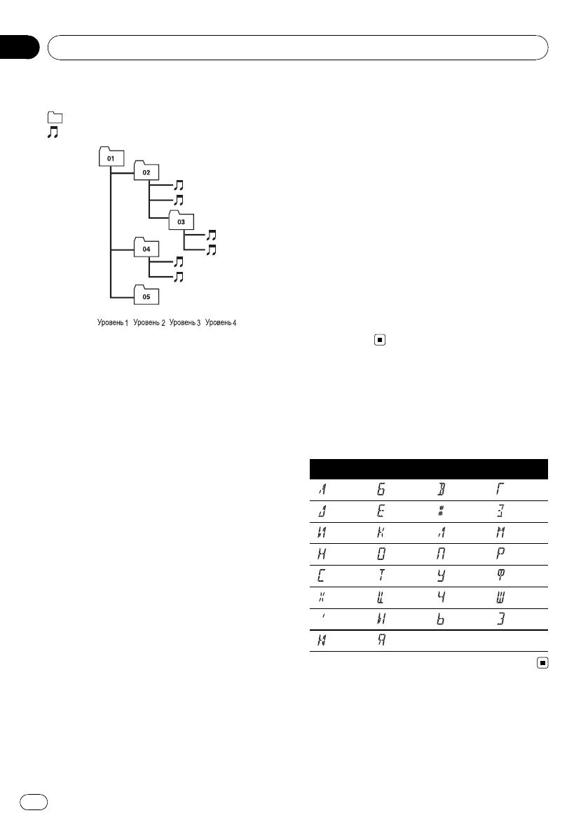 Handleiding Pioneer DEH-2000MP (pagina 58 van 60