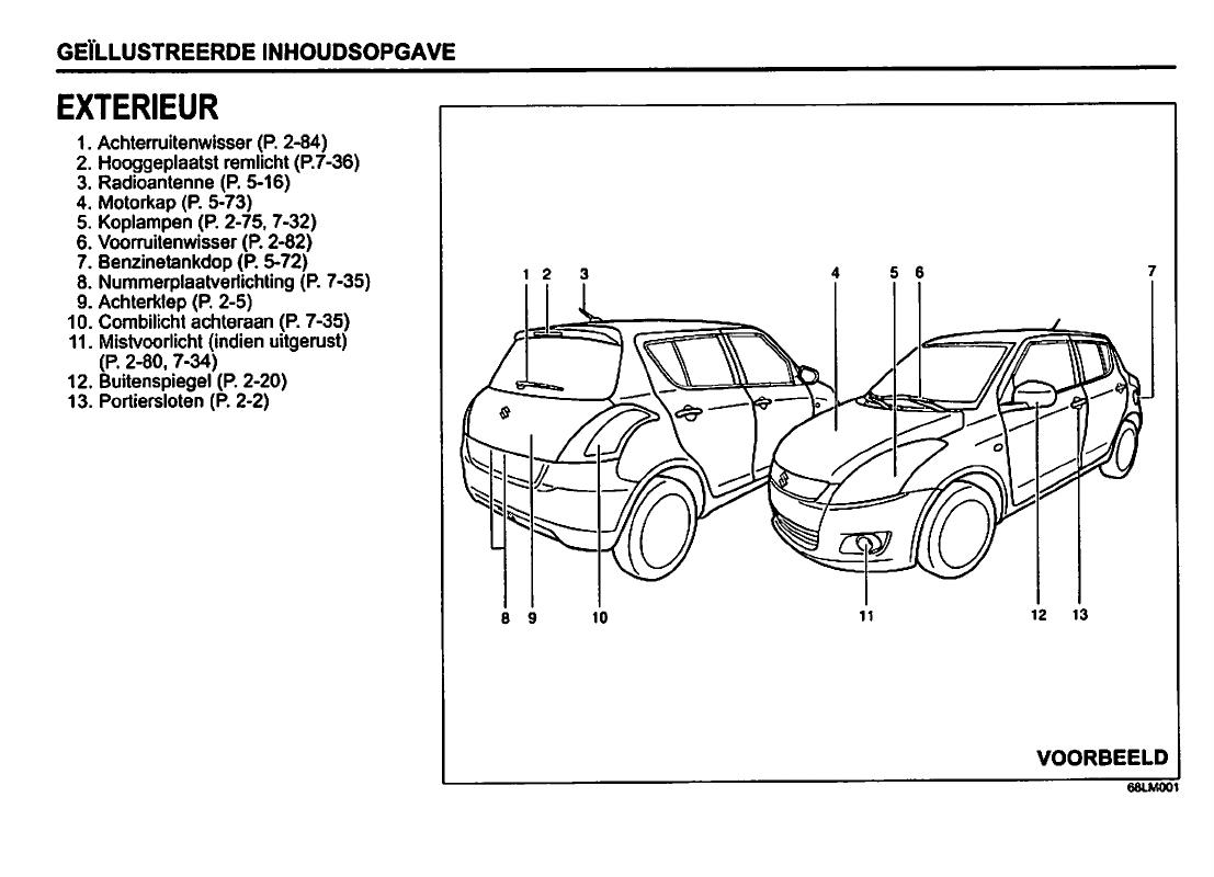 Handleiding Suzuki Swift (pagina 10 van 332) (Nederlands)
