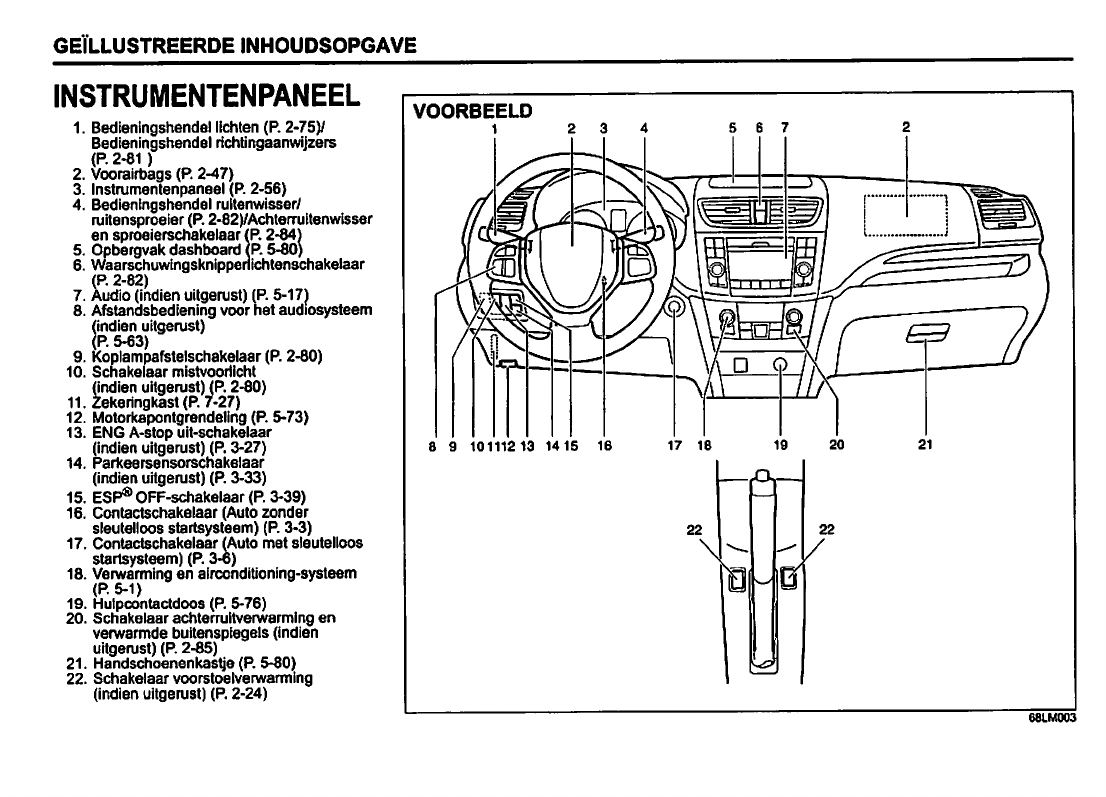 Suzuki Swift Fuse Panel Diagram