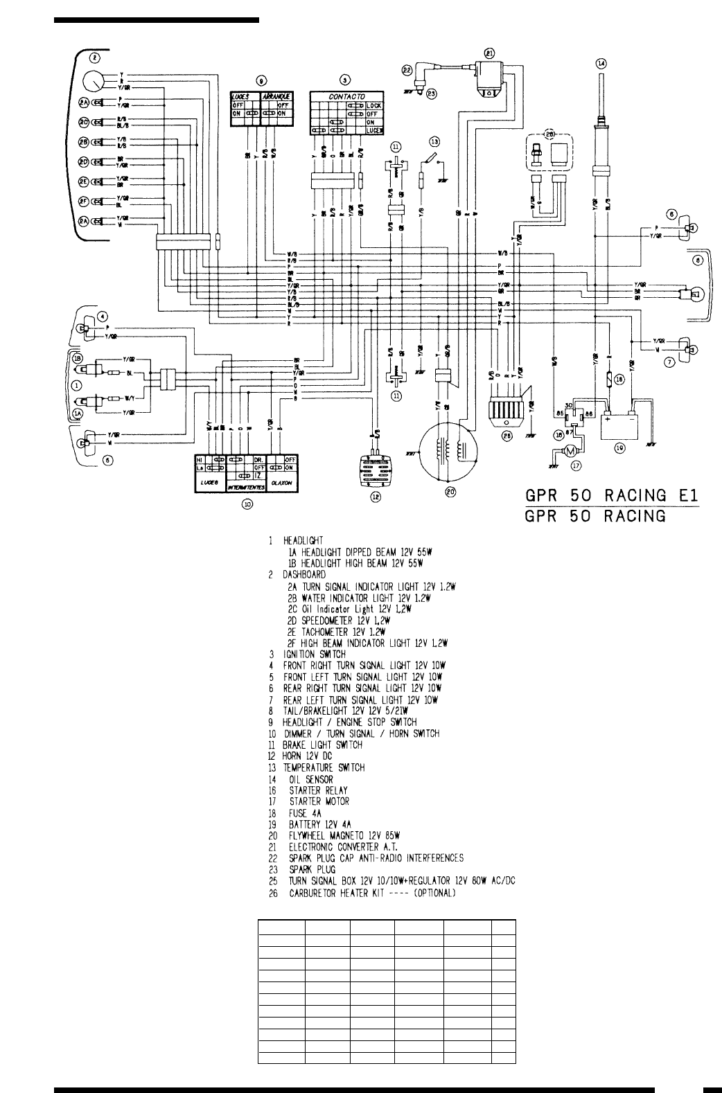 Vip 50cc Scooter Wiring Diagram