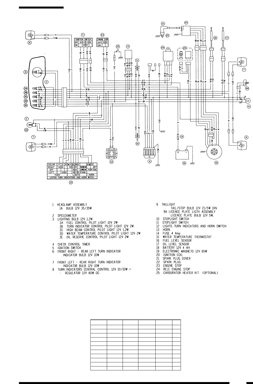 Derbi Senda 50 Electrical Diagram