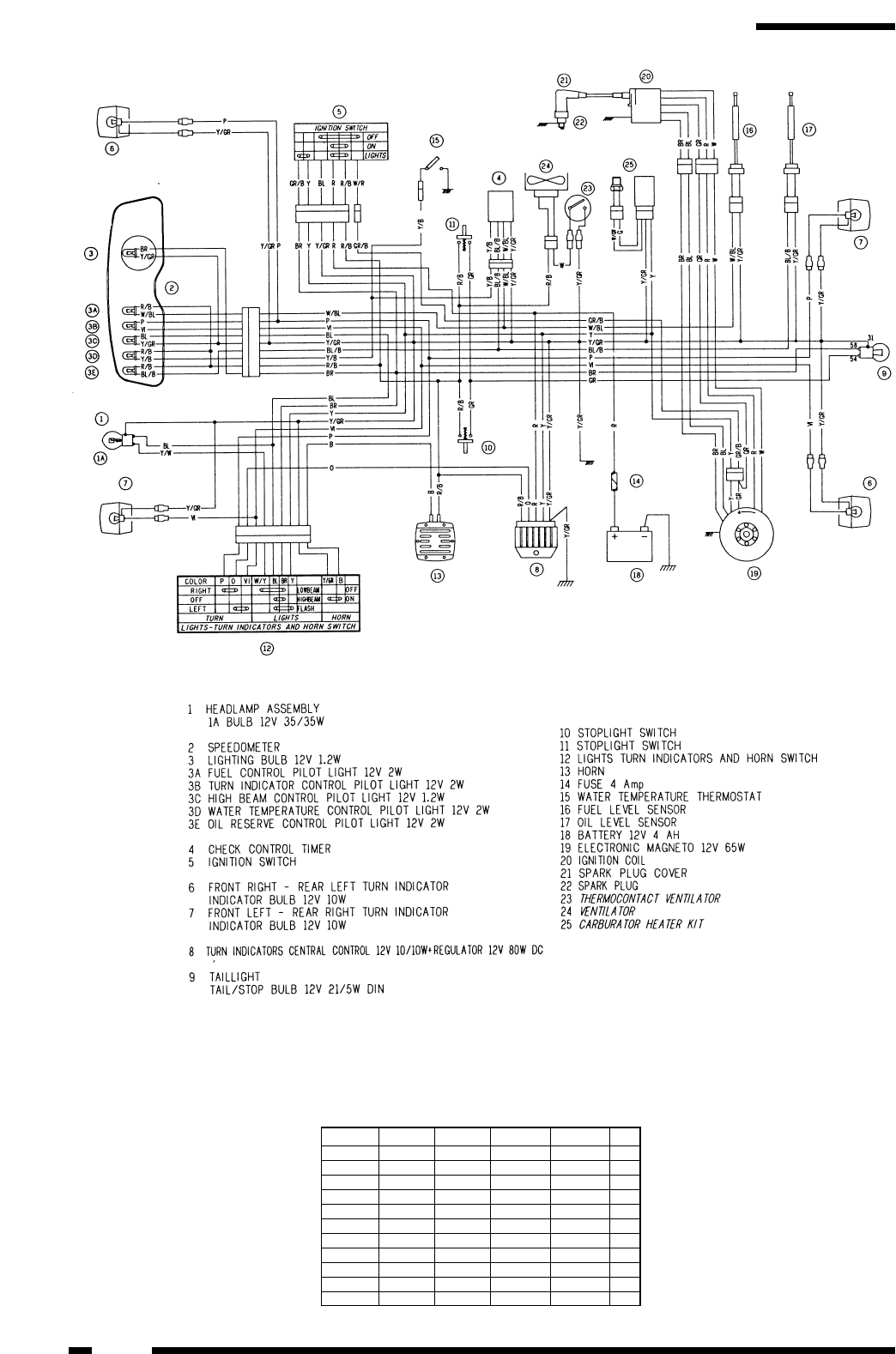 Derbi Senda Wiring Diagram. Internet Of Things Diagrams