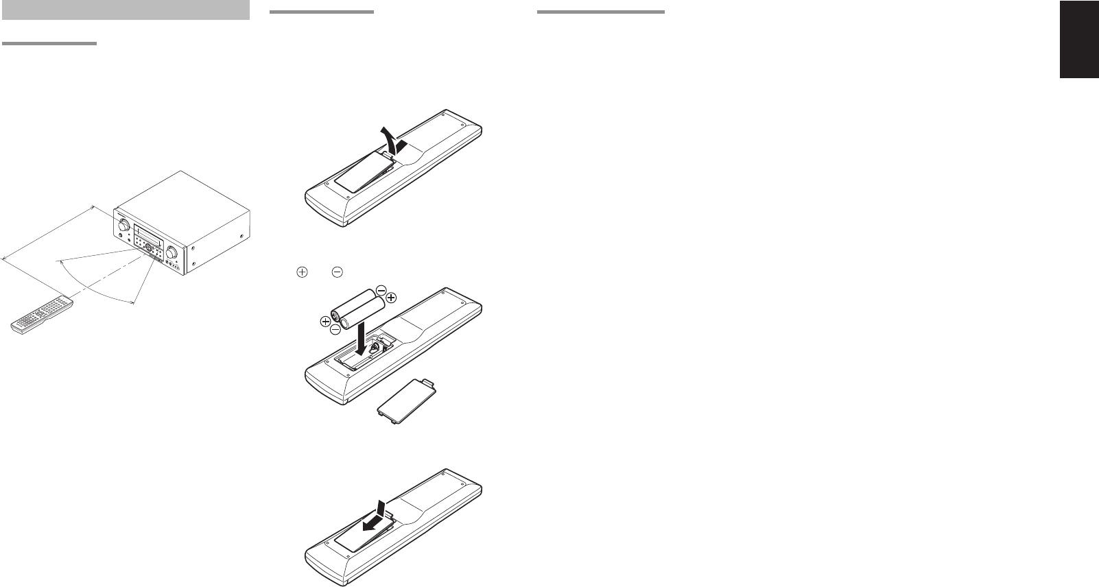 Handleiding Marantz SR-5001 (pagina 14 van 56) (English