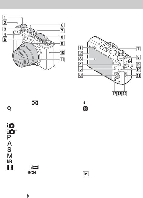 Handleiding Sony DSC-HX60 (pagina 8 van 507) (Dansk