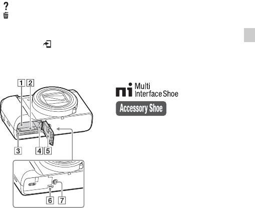 Handleiding Sony DSC-HX60 (pagina 9 van 507) (Dansk