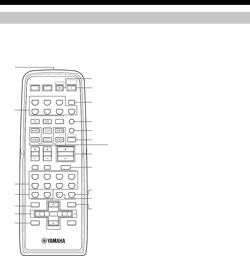 Handleiding Yamaha RX-V457 (pagina 8 van 441) (Deutsch