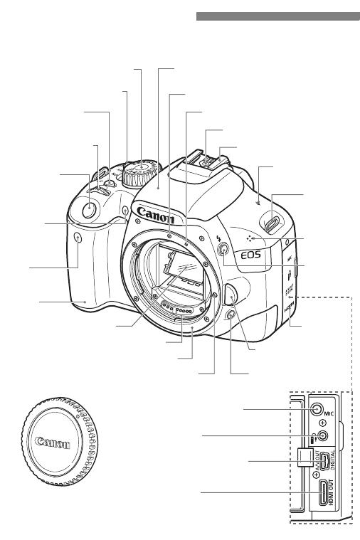 Handleiding Canon eos 550d (pagina 16 van 260) (12,51 mb
