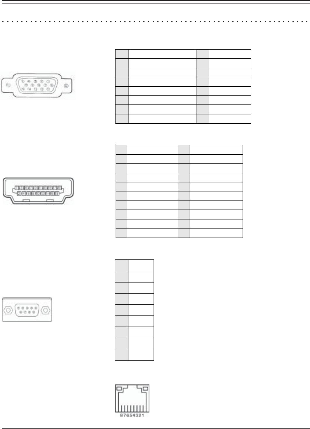 Handleiding Sanyo plc wxu300 (pagina 75 van 76) (Nederlands)