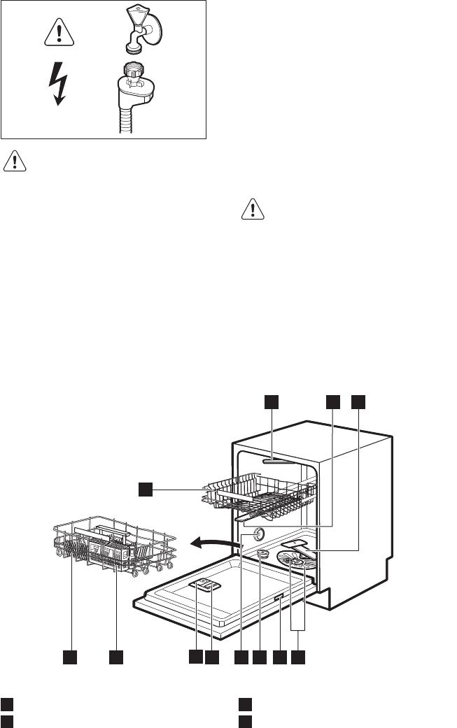Schema Lave Vaisselle Aeg Favorit