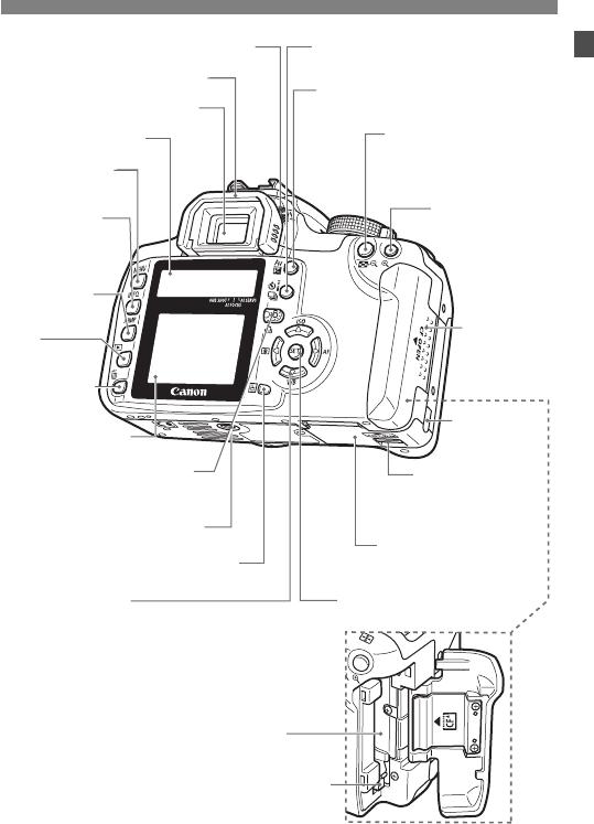 Handleiding Canon EOS 350D (pagina 13 van 172) (Nederlands)