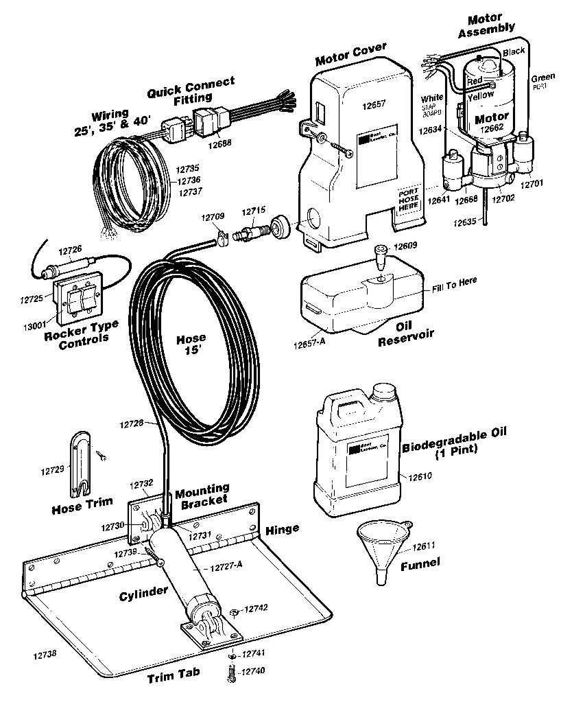 hight resolution of  trim gecea gecea euro trading ab on insinkerator filter heater diagram trim tabs wiring diagram