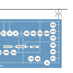 Analog Data Acquisition System Block Diagram 66 Wiring F60 Feeder Protection