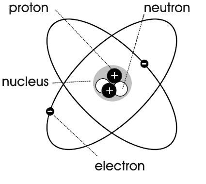 Chemistry Worksheet