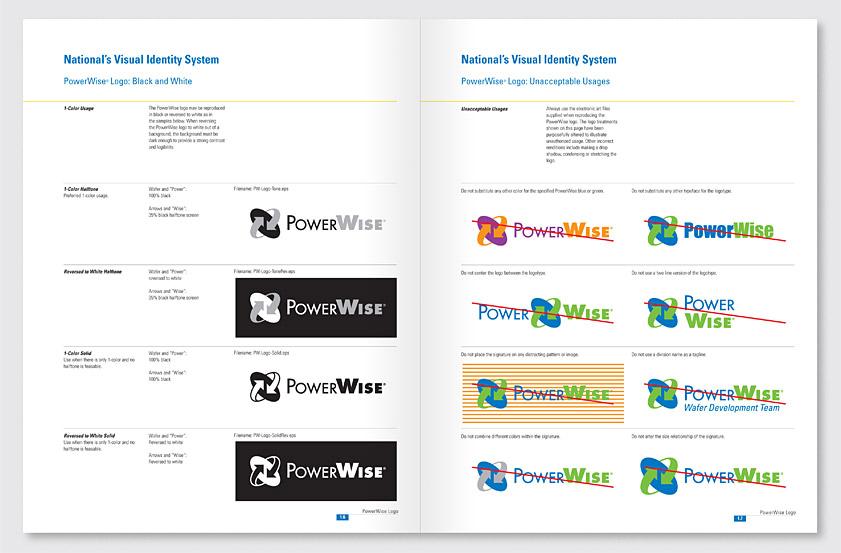 Gee  Chung Design PowerWise Logo Design Guide