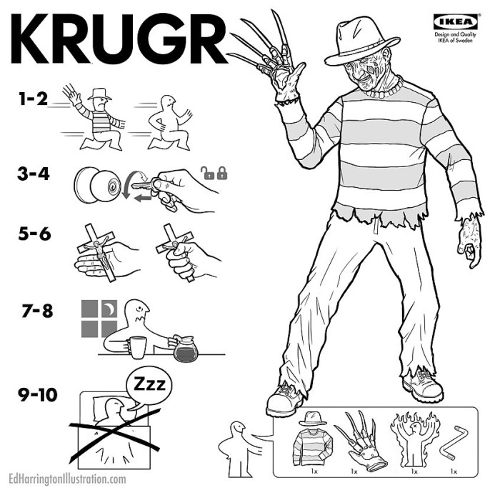 Ed Harrington - Pop Culture Ikea Kruger