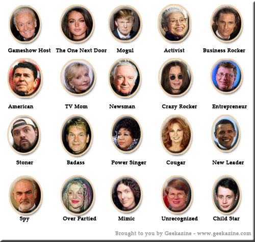 25 Celebrities