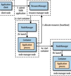 diagram [ 1000 x 985 Pixel ]