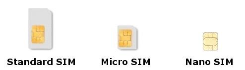 Dimensioni SIM