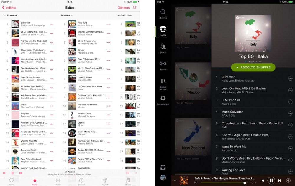 Apple Music o Spotify: le classifiche top