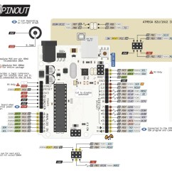 Arduino Mega 2560 Pin Diagram Rover 25 Rear Fog Light Wiring Diagrama De Pines Pinout Geek Factory